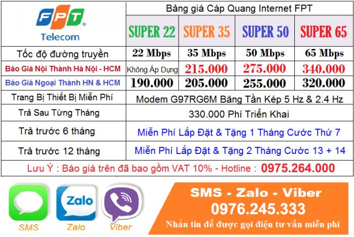 Bang Gia Combo Internet Va Truyen Hinh Fpt