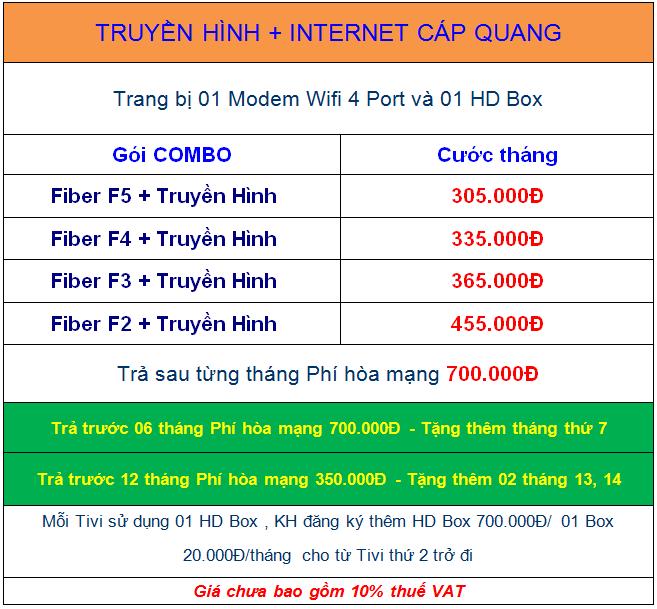 bảng giá internet truyền hình fpt