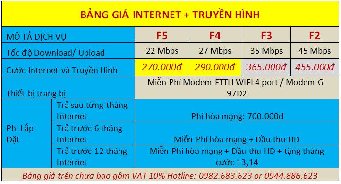 bang gia internet truyen hinh fpt1 1