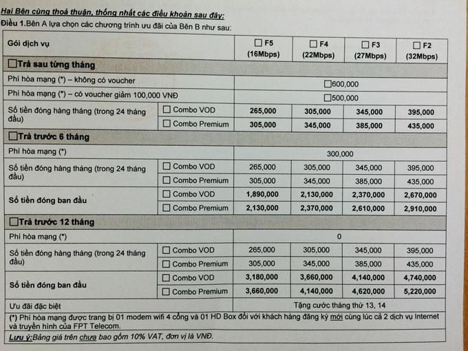 bảng giá truyền hình FPT