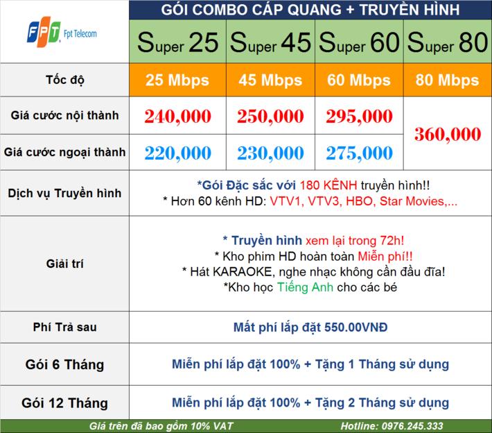 bảng giá combo internet fpt và truyền hình tại Hà Nội