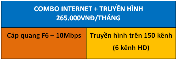 combo internet truyen hinh cua fpt 1