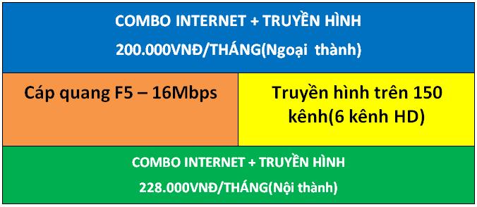 combo internet truyen hinh fpt tphcm 1
