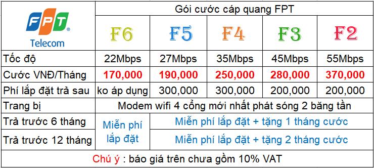 gói cước internet FPT cho sinh viên