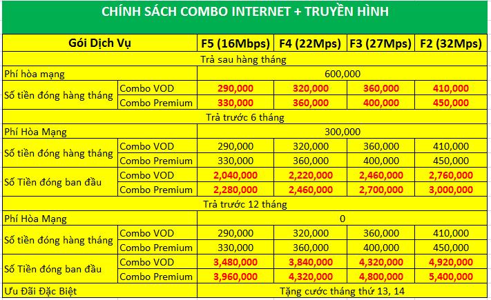 internet truyen hinh FPT