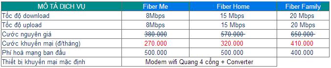 Khuyến mãi lắp đặt internet FPT tháng 9 tại tphcm