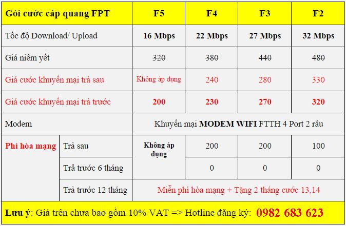 Khuyến mãi lắp mạng FPT tháng 8/2015
