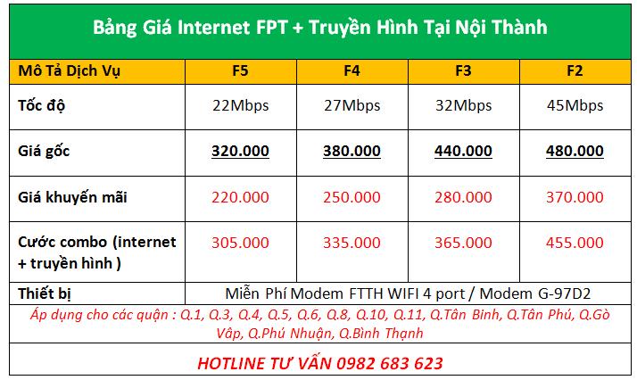 lắp đặt internet FPT quận 8