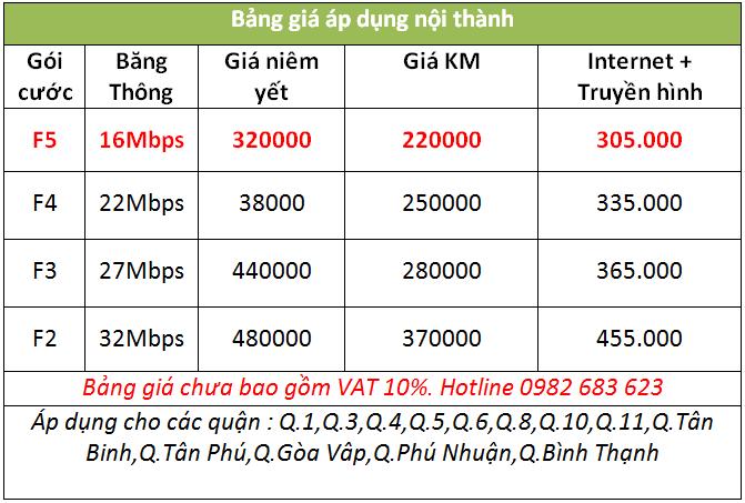 lắp đặt internet FPT quận Tân Bình