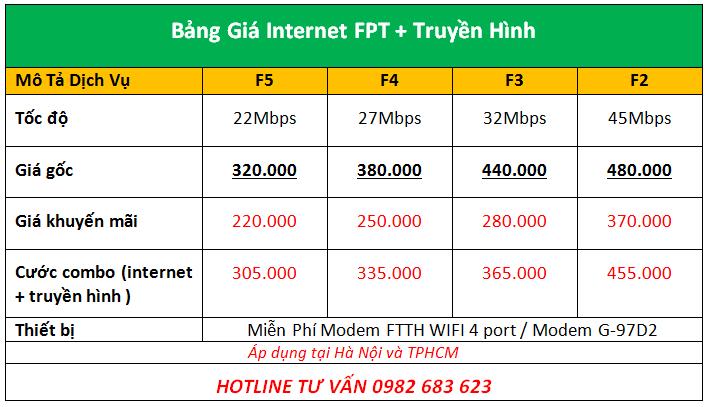 lắp đặt wifi fpt giá rẻ
