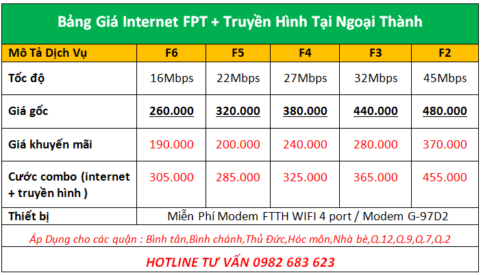 lap internet fpt thang 01 2017 5