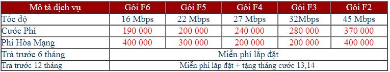 lắp mạng FPT Bình Dương