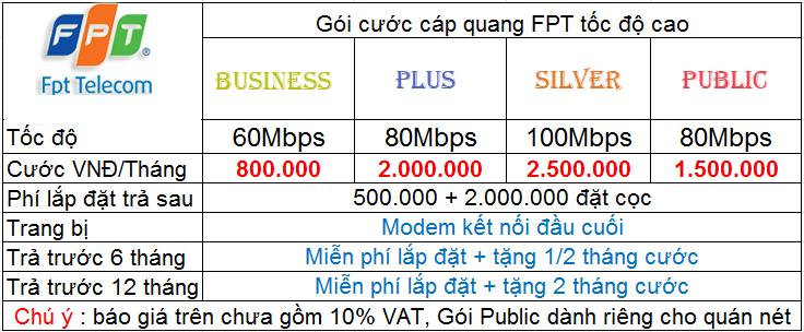 lắp mạng FPT cho doanh nghiệp