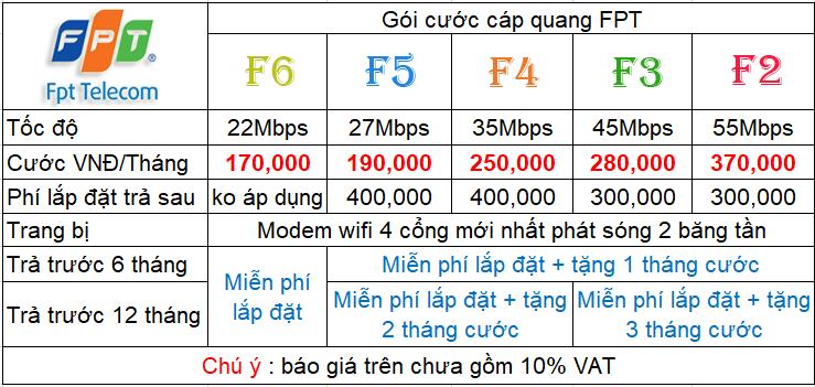 lắp mạng FPT internet