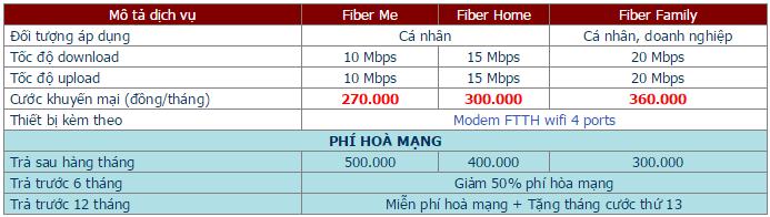 Cáp quang FPT quận Long Biên