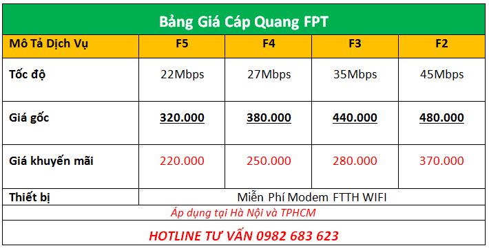 mạng cáp quang FPT giá rẻ